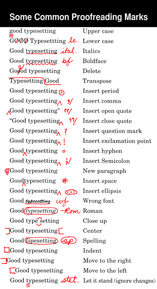 improve your proofreading