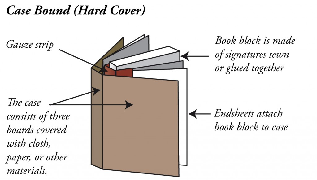 options for book binding : case bound