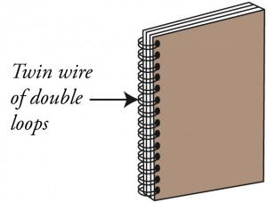 options for book binding : Wire-O